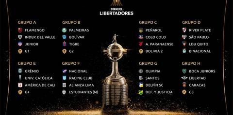 Libertadores 2020: São Paulo x River Plate e chance de clássicos brasileiros na 1ª fase