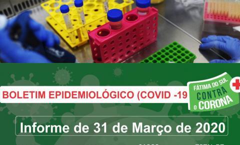 Exames descartam 2 casos suspeitos de coronavírus em Fátima do Sul; 1 caso está em investigação
