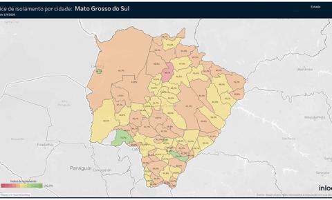 Governo adota sistema inteligente para monitorar taxa de isolamento social em MS; em Fátima do Sul 53,0% cumprem o isolamento