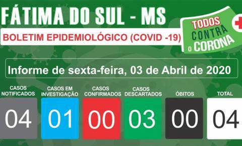 BOLETIM 03/04: Fátima do Sul mantém 1 caso investigado de coronavírus