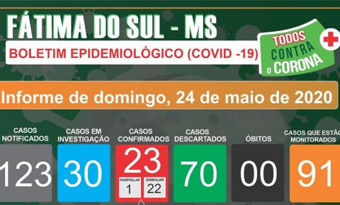 Com 70 descartados, Fátima do Sul registra 23 casos confirmados de coronavírus