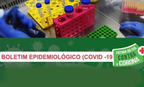 Chega a 53 o número de pacientes com Covid-19 em Fátima do Sul