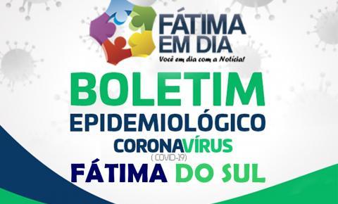 Fátima do Sul registra 02 novos casos da Covid-19; de 237 infectados, 204 estão recuperados e 30 continuam ativos