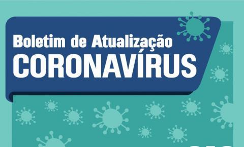 Fátima do Sul registra novo caso da Covid-19, total de infectados chega a 260