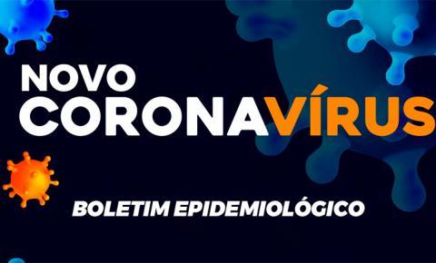 Com 04 novos casos, números de infectados pelo coronavírus chega a 283 em Fátima do Sul