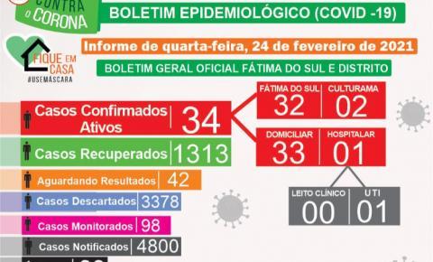Com 01 paciente na UTI, Fátima do Sul registra 04 novos casos da Covid nesta quarta; cai o número de ativos