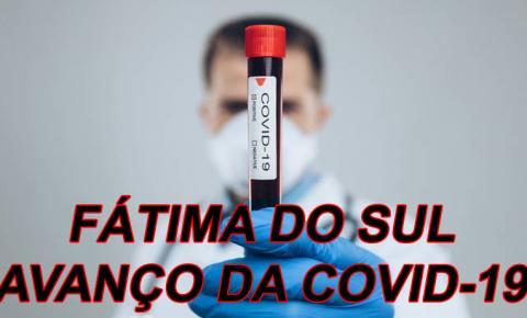 Terça-feira com mais 09 casos positivos de Covid em Fátima do Sul e 22 aguardam resultado de exames