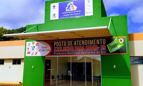 Em uma semana, Fátima do Sul registra 07 casos de Covid, tem 06 casos ativos e 01 paciente internado