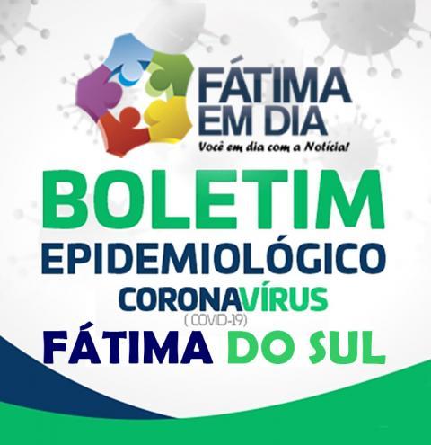 Fátima do Sul volta a registrar 08 novos casos da Covid-19 nas últimas 24hs e total de infectados chega a 258